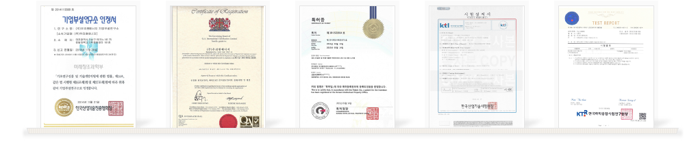 Certificated image
